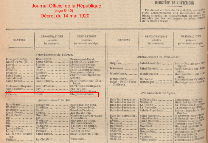 1920-Etoile change de nom