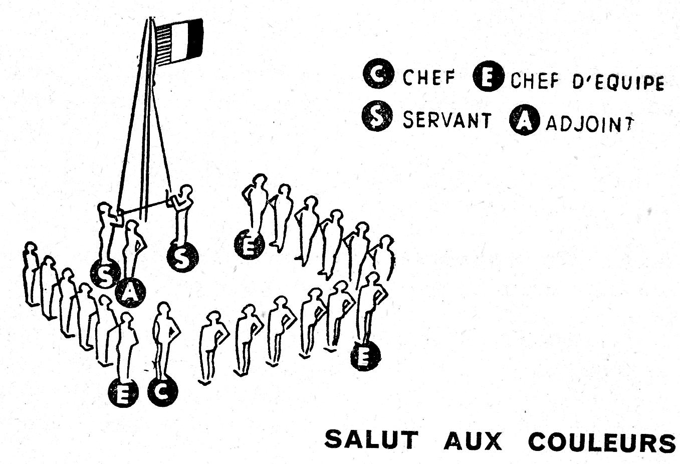 Compagnons de France